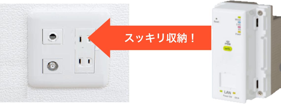 埋め込み型の無線Wi-fi